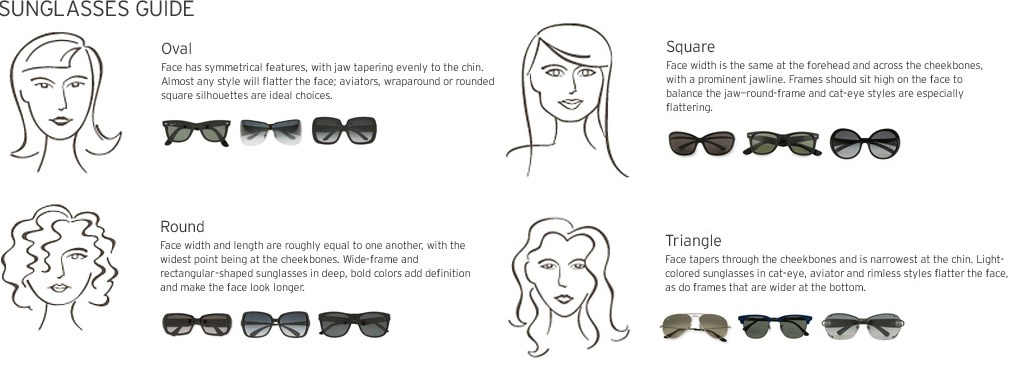 sunnies guide